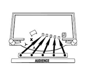 theatrical blocking images for pinpoint accuracy